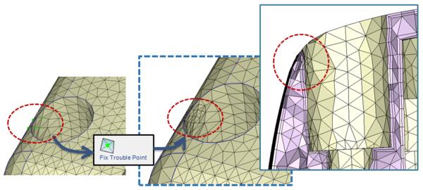 Рис. 1. Автоматическое улучшение сетки в проблемной области