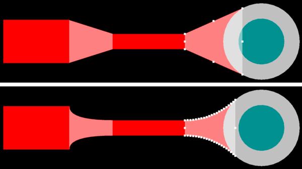 Рис. 8. Виды каплевидных соединений