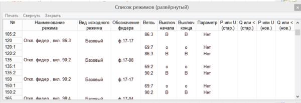 Рис. 8. Развернутая таблица режимов с описанием действий для получения каждого режима