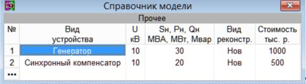 Рис. 21. Таблица стоимостей прочего оборудования