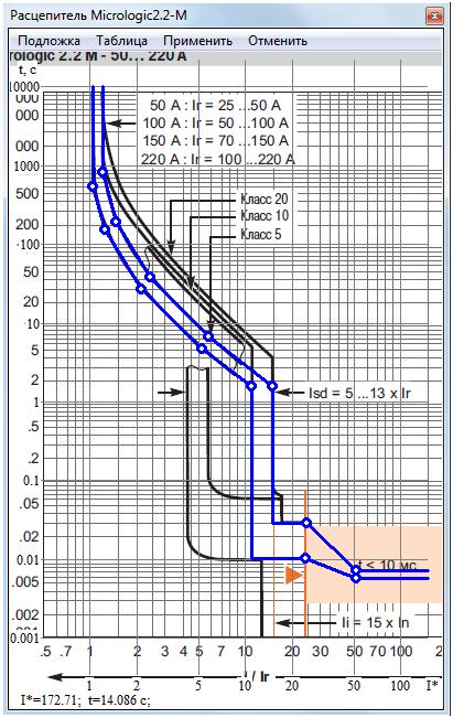 Рис. 5. Оцифровка ВТХ-расцепителя в EnergyCS Электрика