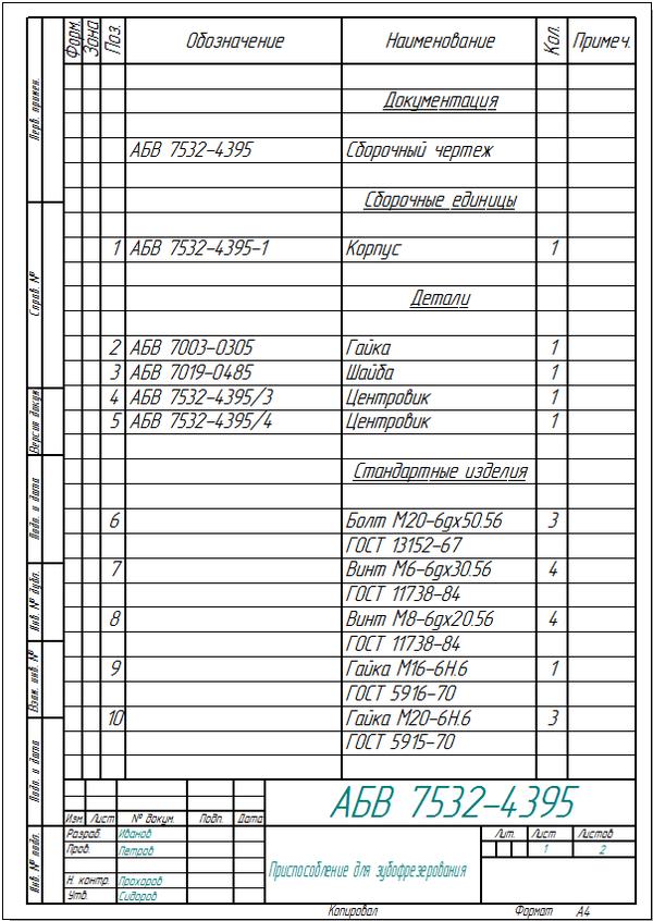 Рис. 14. Спецификация по ГОСТ 2.106 (форма1)