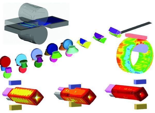 Примеры моделирования в Simufact.forming: нанесение выштамповки на прокатной полосе, валковая прокатка профиля из полосы, раскатка колеса, ковка заготовки на молотах