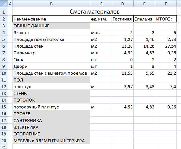 Пример сложной суммарной ведомости в Excel, полученной из ARCHICAD при помощи LabPP_Automat