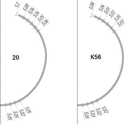 Рис. 8. Сечение трубной заготовки на выходе из клети FP1