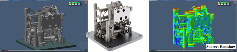 Рис. 8. Компьютерное моделирование изготовления металлической детали на 3D-принтере
