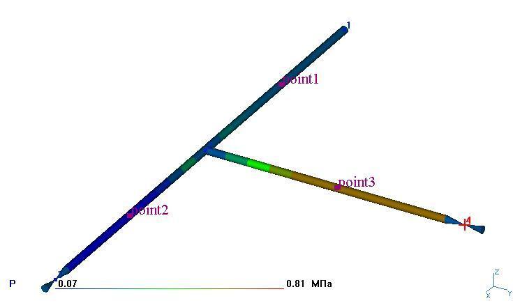 Рис. 1. Схема трубопровода с закрывающейся задвижкой