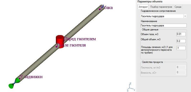 Рис. 5. Схема трубопровода с гасителем