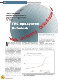 Журнал Эскиз системы автоматизированного управления проектом на базе ГИС-продуктов Autodesk