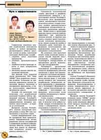Журнал Путь к эффективности