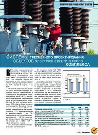 Журнал Системы трехмерного проектирования объектов электроэнергетического комплекса