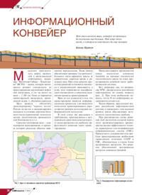Журнал Информационный конвейер