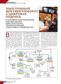 Журнал Электронный документооборот и цифровая подпись в условиях использования CAD/CAM-систем конструкторско-технологической подготовки производства