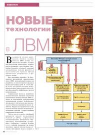 Журнал Новые технологии в ЛВМ