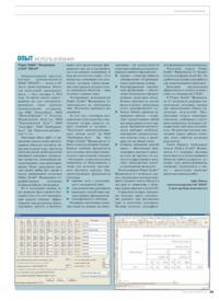 Журнал Опыт использования Project StudioCS Фундаменты в ОАО «НИАП»