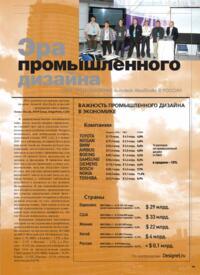 Журнал Эра промышленного дизайна, или Представление Autodesk AliasStudio в России