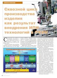 Журнал Сквозной цикл производства изделия как результат внедрения ИПИ-технологий в ОКБМ