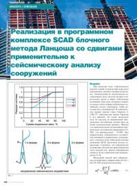 Журнал Реализация в программном комплексе SCAD блочного метода Ланцоша со сдвигами применительно к сейсмическому анализу сооружений