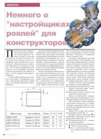 Журнал Немного о «настройщиках роялей» для конструкторов