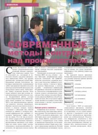Журнал Современные методы контроля над производством