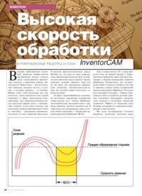 Журнал Высокая скорость обработки. Антикризисные рецепты от CSoft: InventorCAM