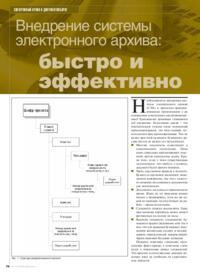 Журнал Внедрение системы электронного архива: быстро и эффективно