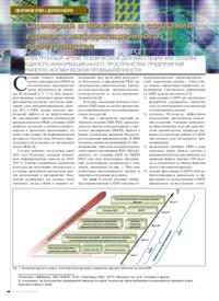 Журнал Сценарий и механизмы создания единого информационного пространства