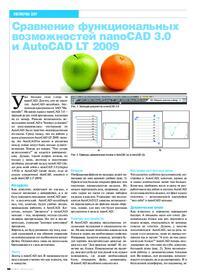 Журнал Сравнение функциональных возможностей nanoCAD 3.0 и AutoCAD LT 2009