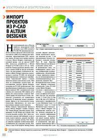 Журнал Импорт проектов из P-CAD в Altium Designer