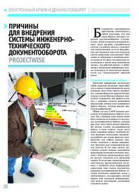 Журнал Причины для внедрения системы инженерно-технического документооборота ProjectWise
