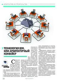 Журнал Технология BIM, или Архитектурный конвейер
