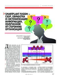 Журнал SmartPlant Fusion - сбор, обработка и систематизация информации, полученной от сторонних организаций