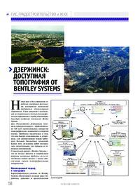 Журнал Дзержинск: доступная топография от Bentley Systems