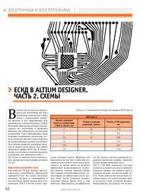 Журнал ЕСКД в Altium Designer. Часть 2. Схемы