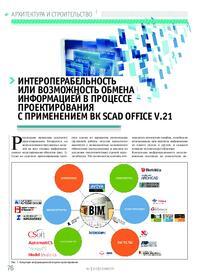 Журнал Интероперабельность или возможность обмена информацией в процессе проектирования с применением ВК SCAD Office v.21