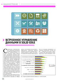 Журнал Встроенное управление данными в Solid Edge