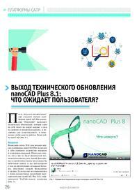 Журнал Выход технического обновления nanoCAD Plus 8.1: что ожидает пользователя?