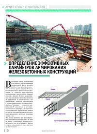 Журнал Определение эффективных параметров армирования железобетонных конструкций